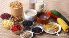 《2015-2020年美国居民膳食指南》发布,健康饮食模式!